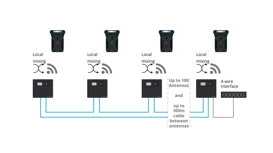 RIEDEL » BOLERO on eclipse wiring diagram, lesabre wiring diagram, suburban wiring diagram, explorer wiring diagram, 120m wiring diagram, caravan wiring diagram, yukon wiring diagram, camry wiring diagram, chrysler wiring diagram, avalon wiring diagram, regal wiring diagram, ram 2500 wiring diagram, g6 wiring diagram, malibu wiring diagram, fusion wiring diagram, hhr wiring diagram, trailblazer wiring diagram, lucerne wiring diagram, town and country wiring diagram, corolla wiring diagram,